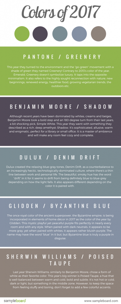 color of the year 2017 infographic